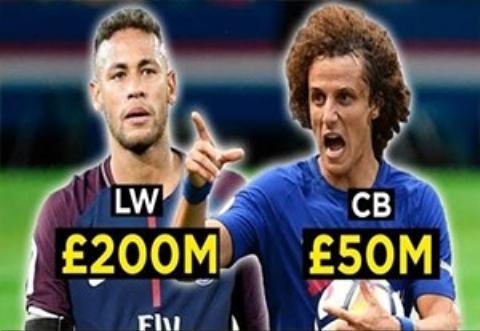 تیم منتخب گران ترین بازیکنان  دنیای فوتبال
